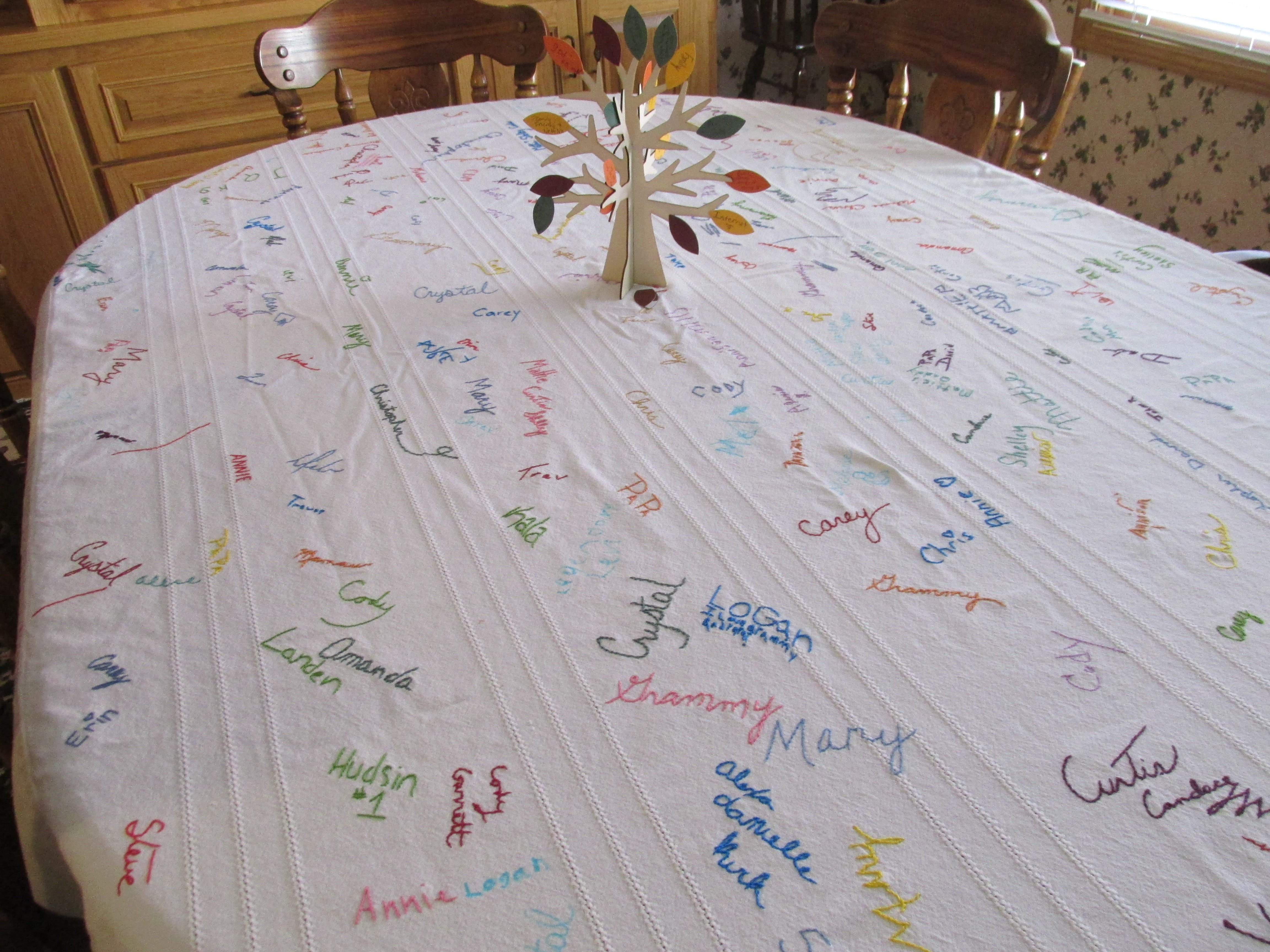 Family's Thanksgiving Tablecloth Has 16 Years of Signatures