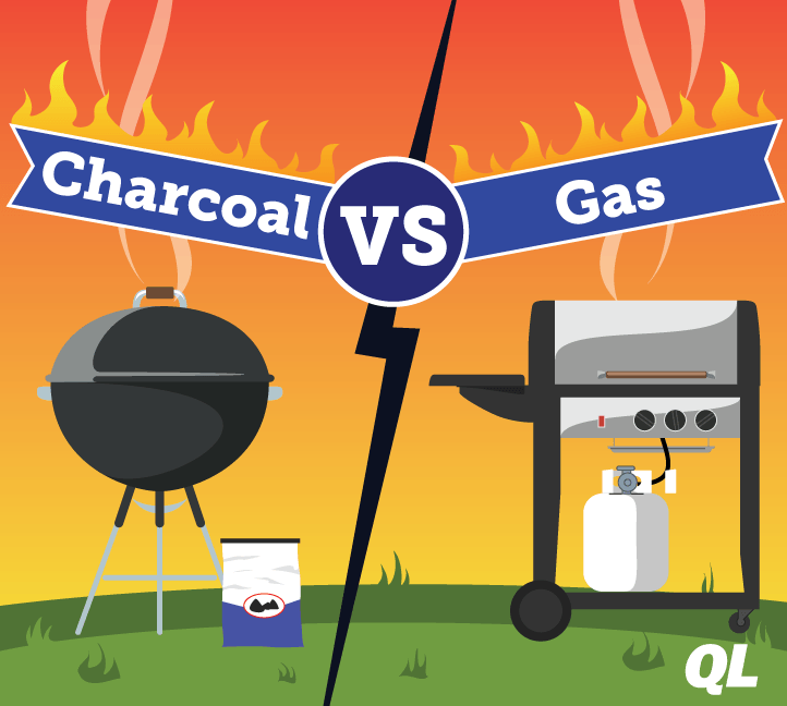 Charcoal Or Gas For Grilling It S The Heat That Matters Most Not Fuel