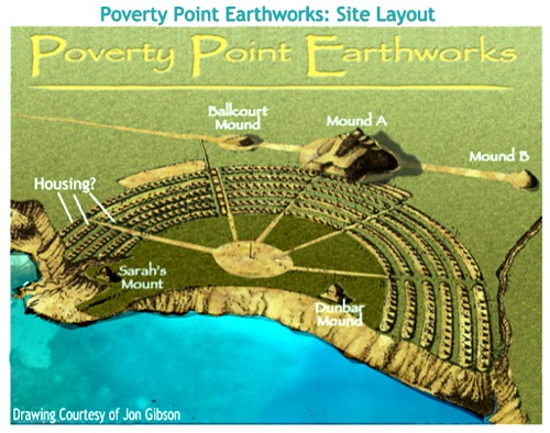 Ancient Louisiana City 'Poverty Point' Is As Old As The Pyramids In Egypt